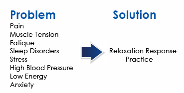 problem-solution-relaxation