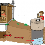 Upgrading a Piped Water Supply from Intermittent to Continuous Delivery and Association with Waterborne Illness